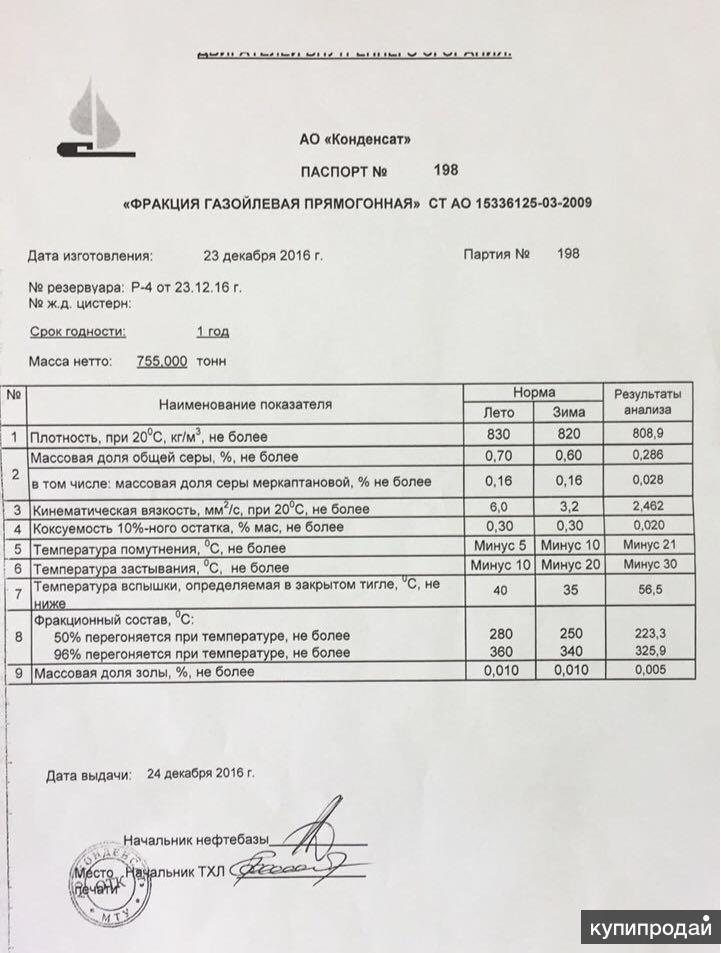 ФГП Аксай (казашка) фракция газойлевая прямогонная