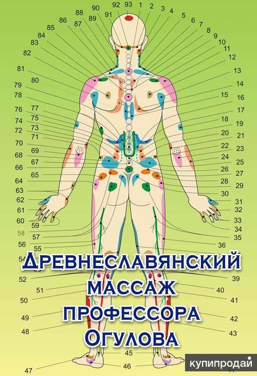 Как самому сделать массаж живота по огулову
