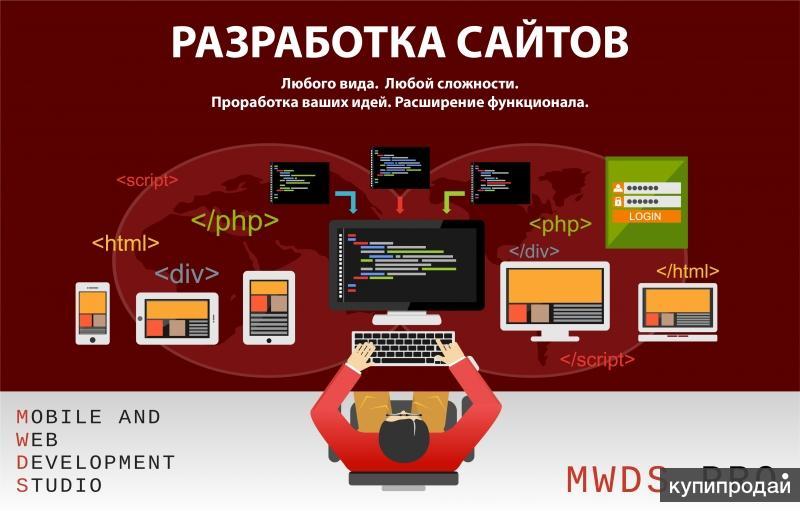 "Разработка сайтов ""под ключ"""
