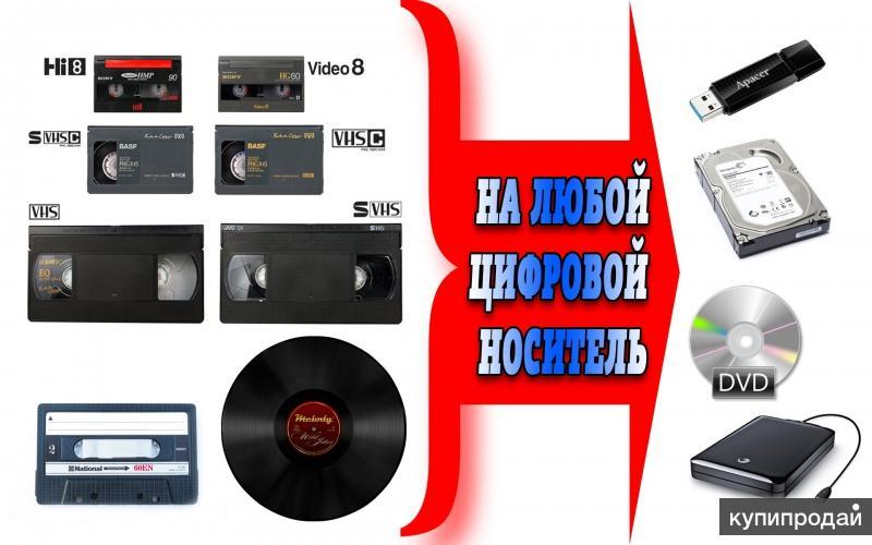 otsifrovka-analogovogo-video