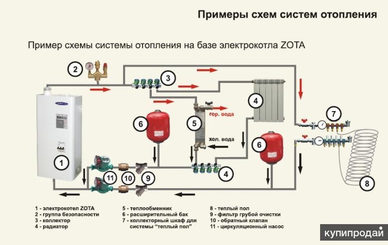 Схема подключения электрокотла элвин к системе отопления
