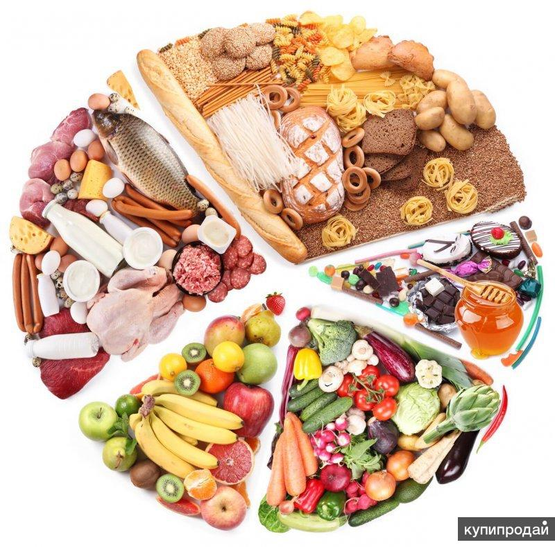 Куплю продукты питания