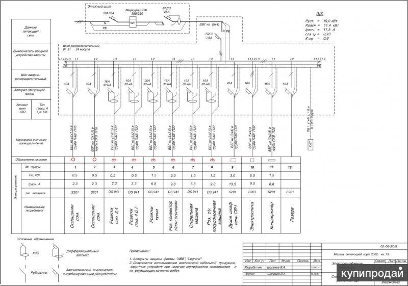 Оцифровка  чертежей, схем, планов,  проектной  документации