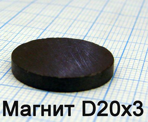 магнит для сувениров