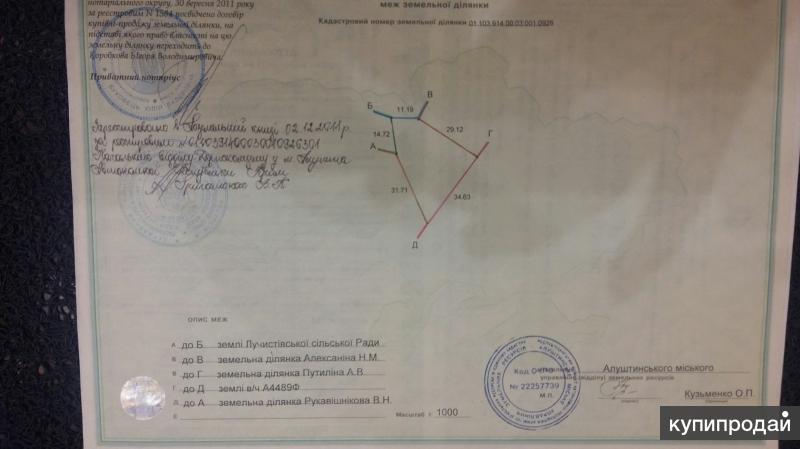 продам недорого участок на ЮБК в Алуште.