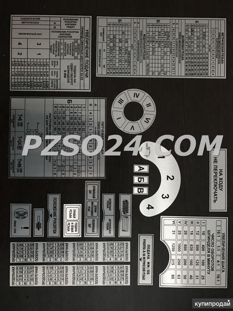 Таблички шильдики на станок 1М63 ДИП300 163