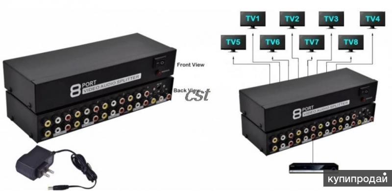 Сплиттер RCA (тюльпан, композит) на 8 телевизоров (1 вход - 8 выходов), активный