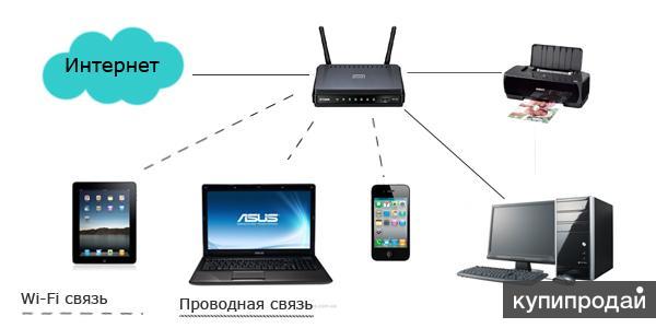 https://img01.kupiprodai.ru/022016/1455282982726.jpg
