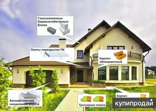 комплексное снобжение строительными материалами