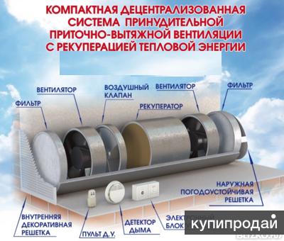 приточно- вытяжная вентиляция (СПВВР)