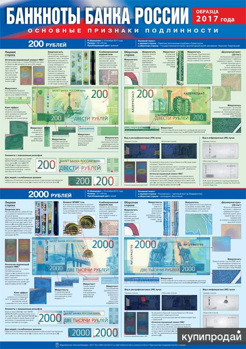 Справочные плакаты по банкнотам 200р и 2000р