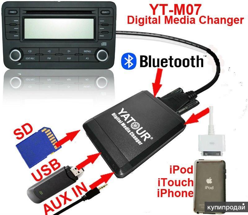 USB/MP3/AUX адаптеры Yatour для штатных магнитол
