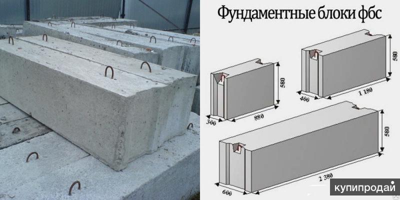 Фундаментные блоки фбс 3,4,5,6