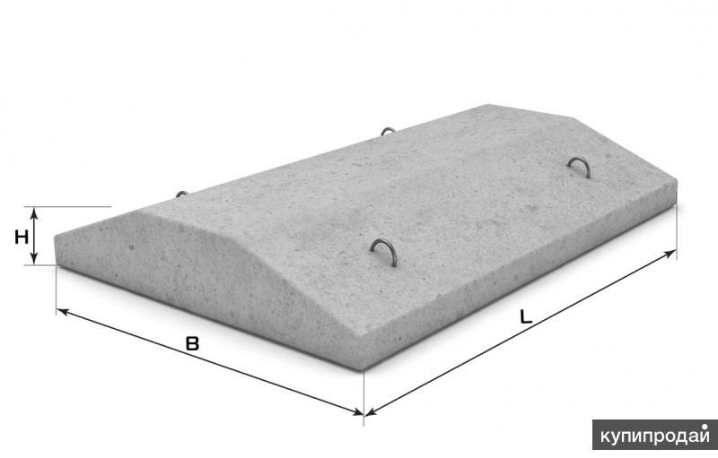 Ленточный фундамент ФЛ