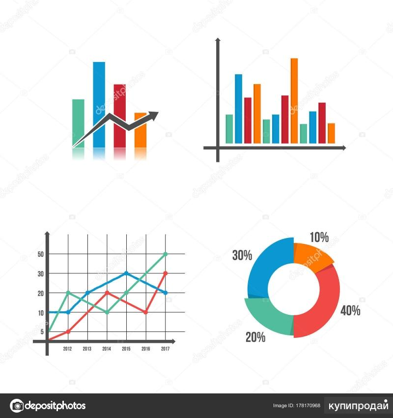 ГРАФИКИ И ДИАГРАММЫ в Excel, презентации в Power Point