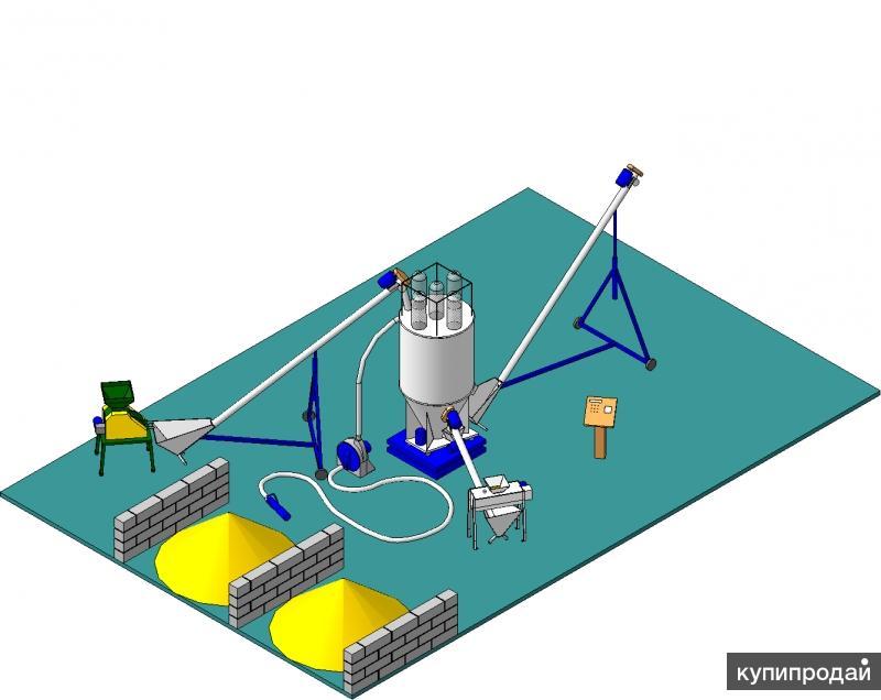 Комплекс по производству рассыпного комбикорма 2 т/час