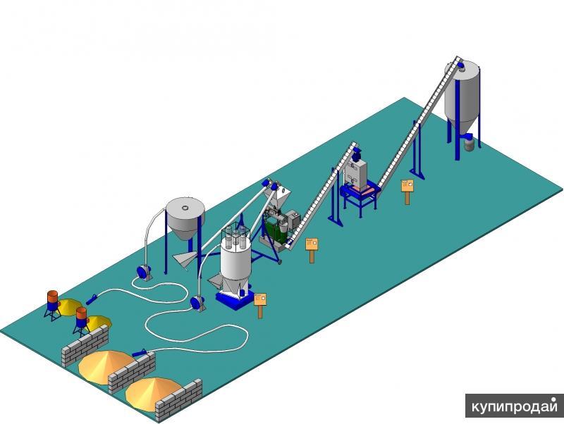 Комплекс по производству гранул до 1 т/час
