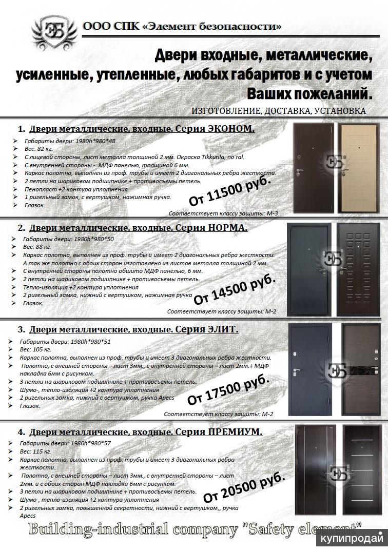 элементы безопасности на входные металлические двери
