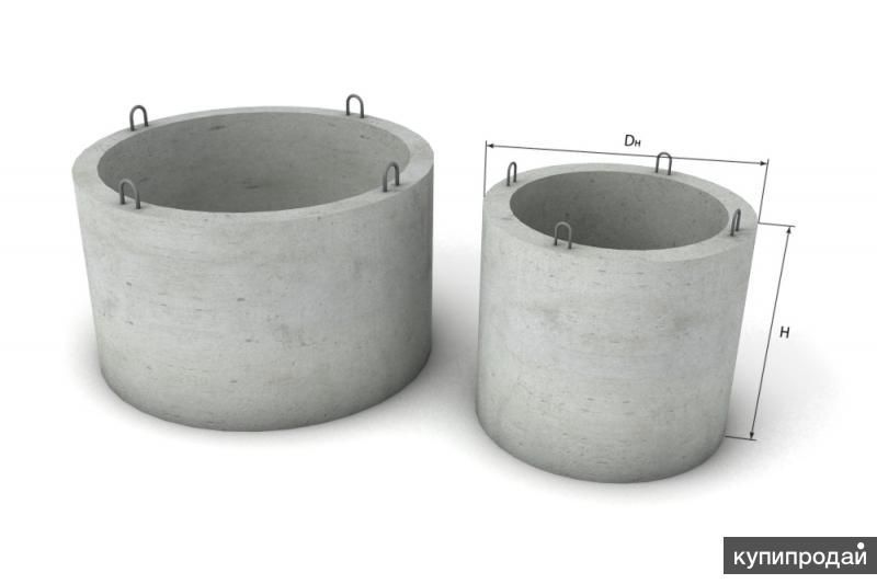 Кольца колодцев