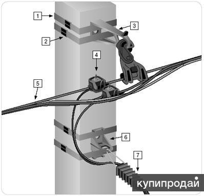 Монтаж проводов сип и ас на опорах лэп