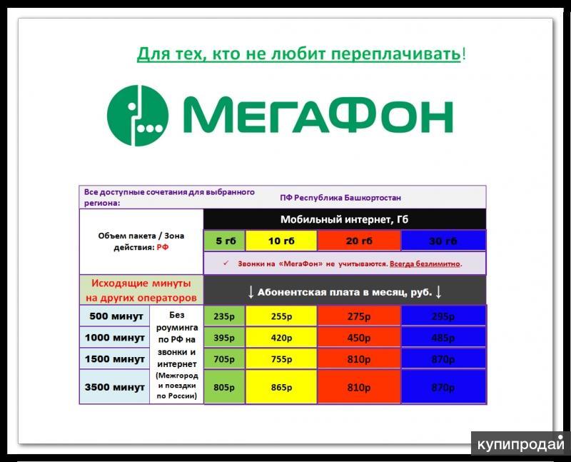Корпоративные тарифы от МЕГАФОНА