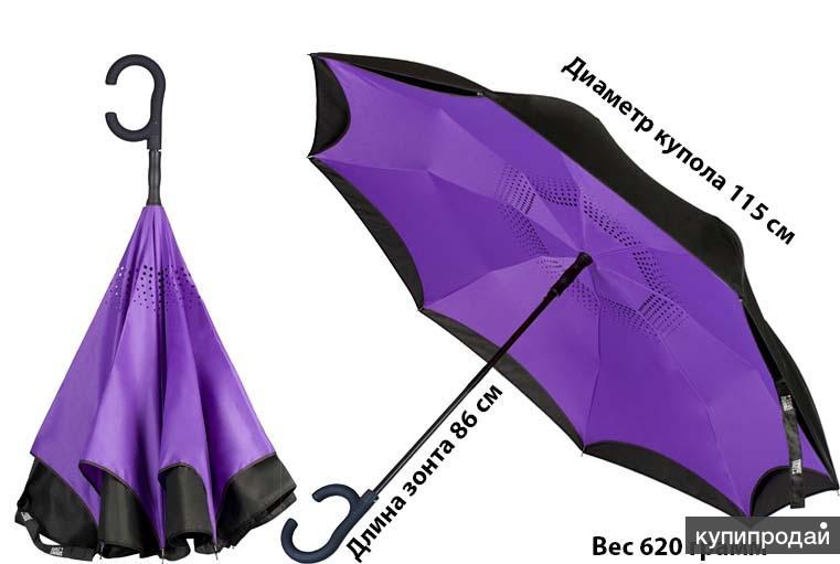 SmartZont - Умный зонт нового поколения