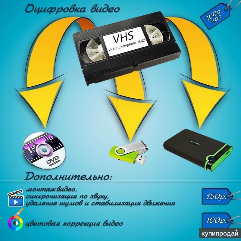 Профессиональная оцифровка видео и аудиокассет