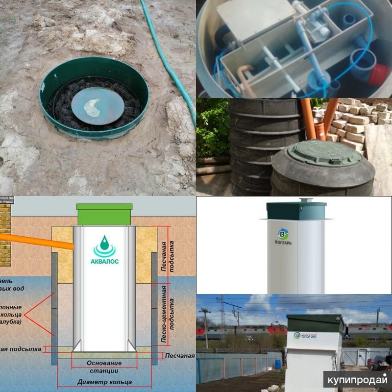 Автономные канализации,септики,дренаж.колодцы