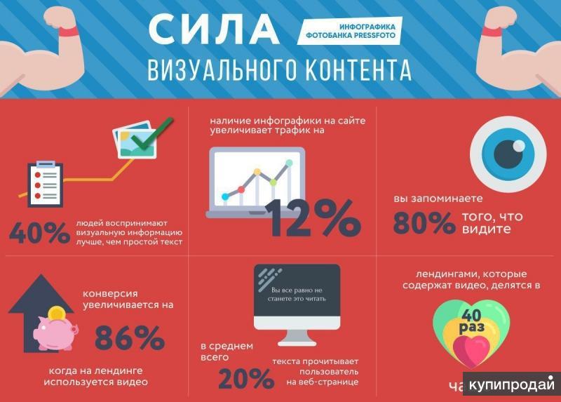 Продвижение сайтов в кургане цены rbi строительная компания официальный сайт цены
