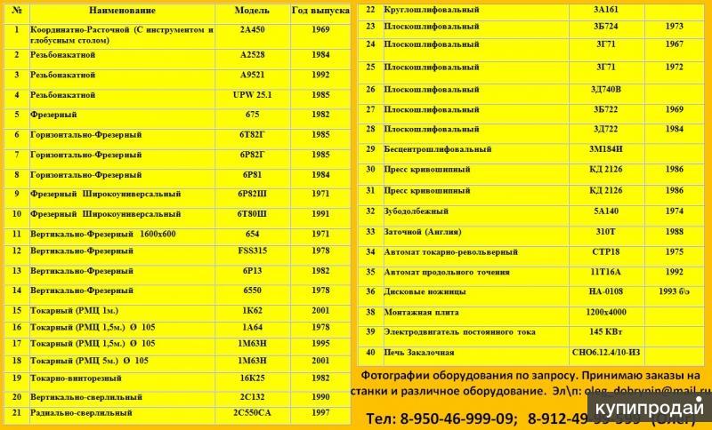 Продажа станков и оборудования! Прайс во вложении(фото) Тел:+79504699909