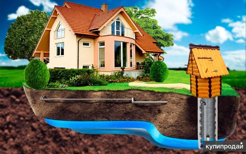Проекты по водоснабжению и водоотведению