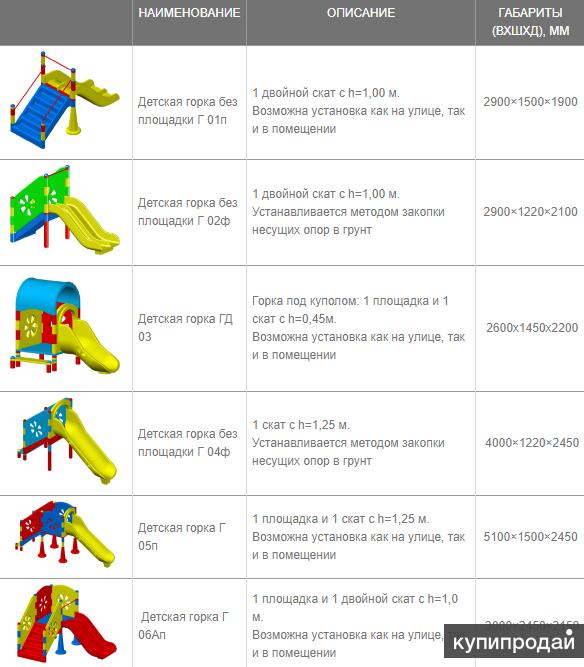 Детский игровой комплекс пластиковый