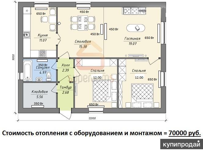 Операционный одноэтажное строительство проекты домов 9на12 схемы обязанности
