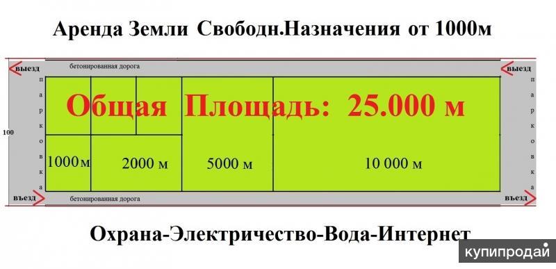 Аренда Земли Свободн.Назначения- от 1000м, от 40руб/мес(А-107, дер.Свитино)