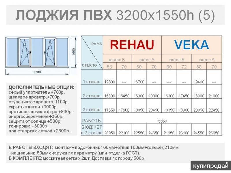 Лоджия пвх размерами 3000х1500. внутри несколько вариантов о.