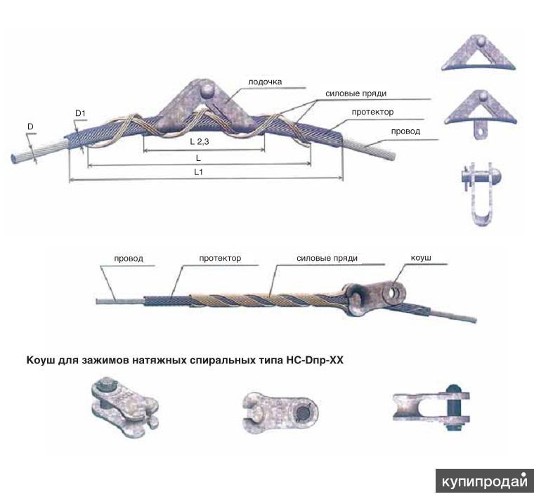 Спиральная линейная арматура для подвески и ремонта проводов