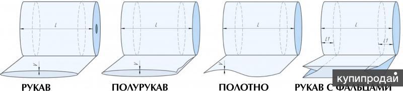 Пленка: ПВД, ПНД, термоусадочная, стрейч (первичный, вторичный).