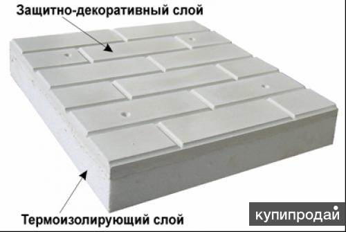 Фасадные термопанели Полифасад от производителя