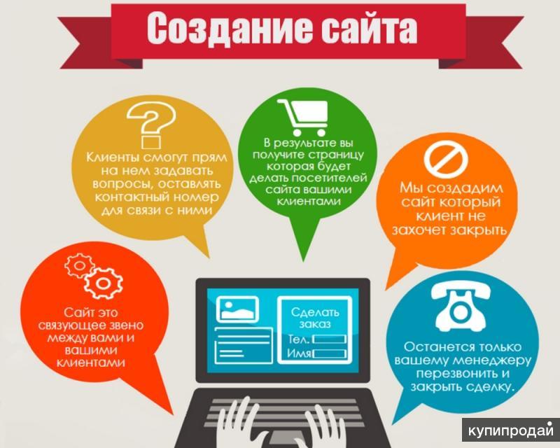 Бизнес-план продвижение сайтов регистрация в каталогах Чапаевск
