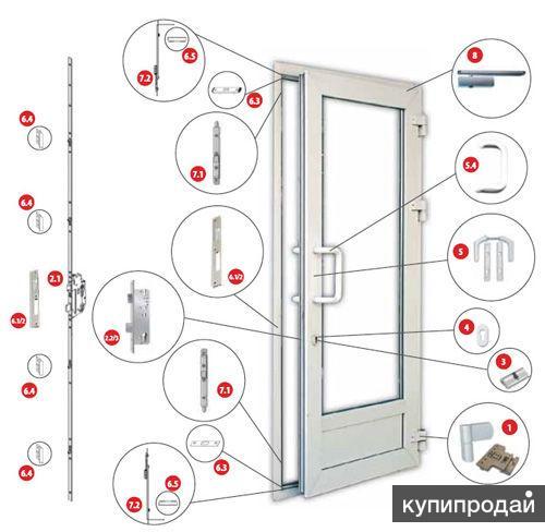 Ремонт и установка пластиковых дверей