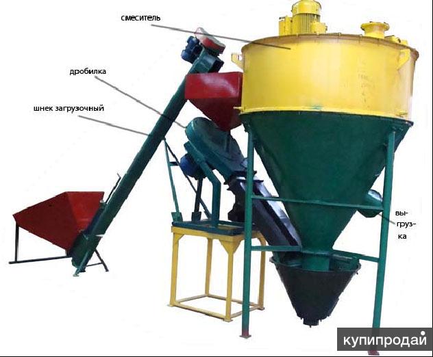 Комплекс гранулирования комбикорма, удобрений до1200 кг/ч