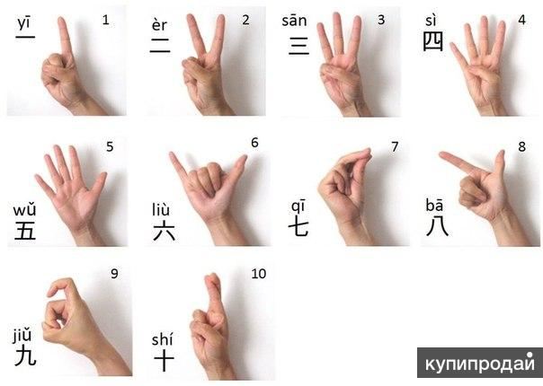 Онлайн обучение китайскому языку