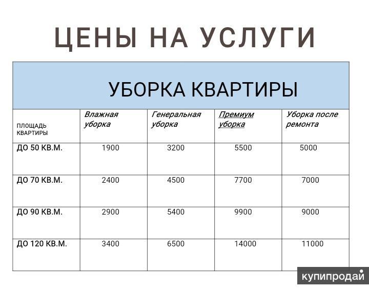 1 уборщицы стоимость часа дорогих в москве часов скупка