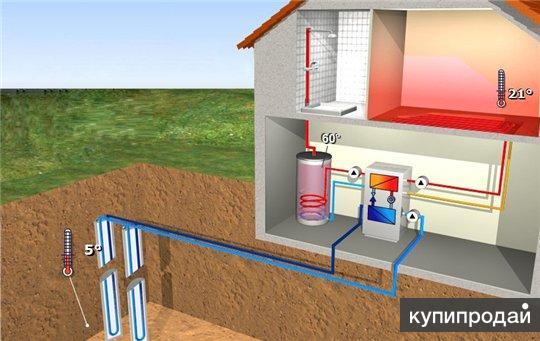 бурение скважин на воду в кредит цена киев России есть только