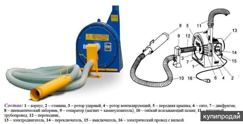 Дробилка Зерна ДПМ-3 т/ч